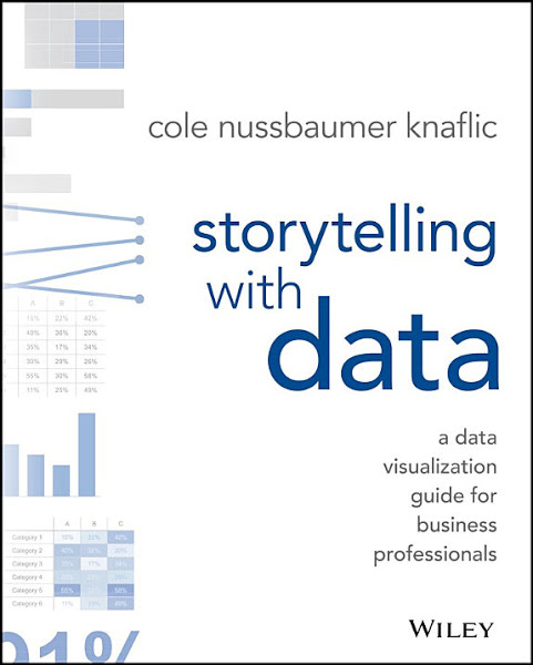 Book: Storytelling with data: A Data Visualization Guide for Business Professionals by Cole Nussbaumer Knaflic