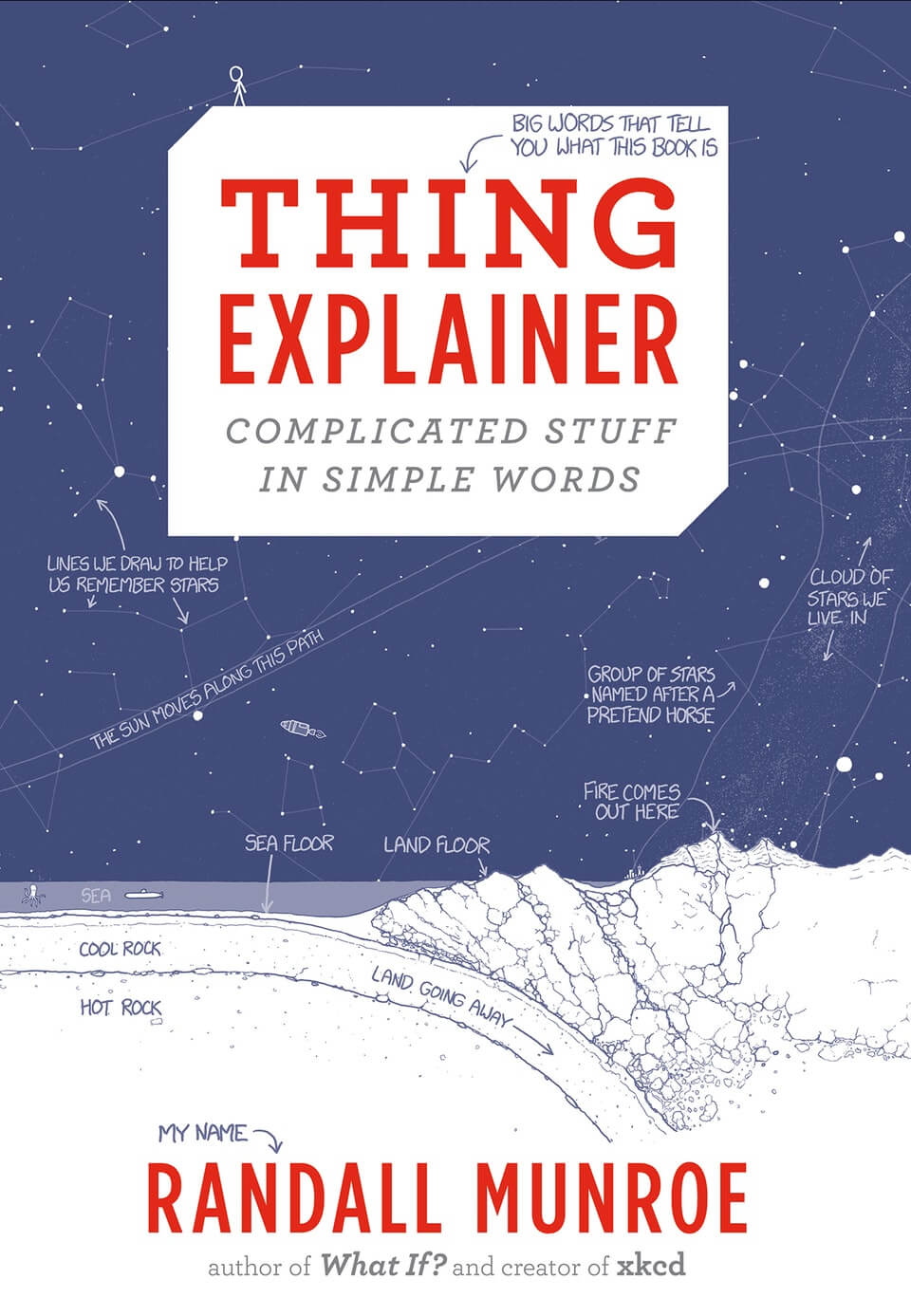 Book: Thing Explainer: Complicated Stuff in Simple Words by Randall Munroe